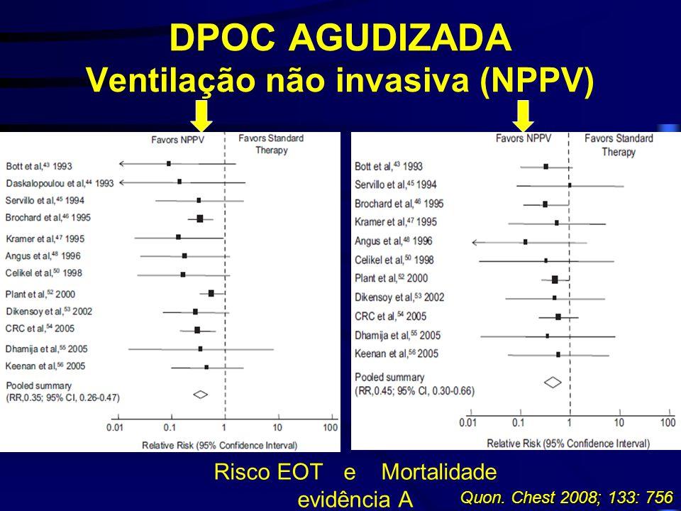 DPOC AGUDIZADA Ventilação não invasiva (NPPV) Quon. Chest 2008; 133: 756 Risco EOT e Mortalidade evidência A