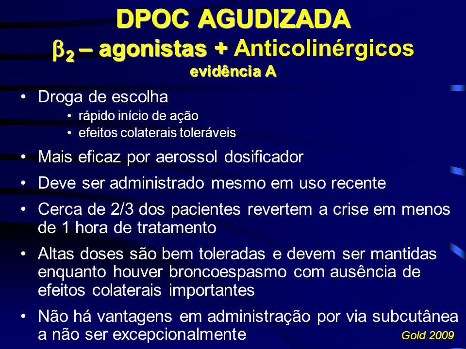DPOC AGUDIZADA 2 – agonistas + evidência A DPOC AGUDIZADA 2 – agonistas + Anticolinérgicos evidência A Droga de escolha rápido início de ação efeitos