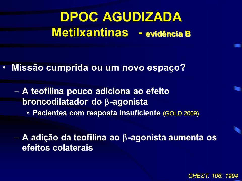 CHEST. 106: 1994 evidência B DPOC AGUDIZADA Metilxantinas - evidência B Missão cumprida ou um novo espaço? –A teofilina pouco adiciona ao efeito bronc