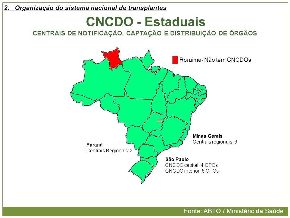 CNCDO - Estaduais CENTRAIS DE NOTIFICAÇÃO, CAPTAÇÃO E DISTRIBUIÇÃO DE ÓRGÃOS Roraima- Não tem CNCDOs Minas Gerais Centrais regionais: 6 São Paulo CNCD