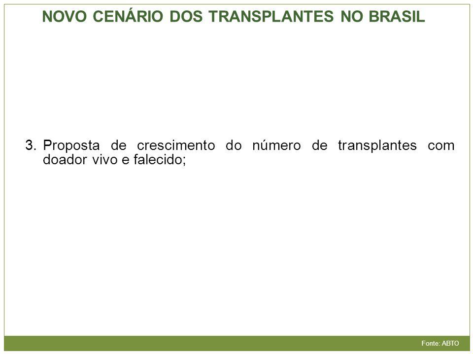 NOVO CENÁRIO DOS TRANSPLANTES NO BRASIL Fonte: ABTO 3.Proposta de crescimento do número de transplantes com doador vivo e falecido;