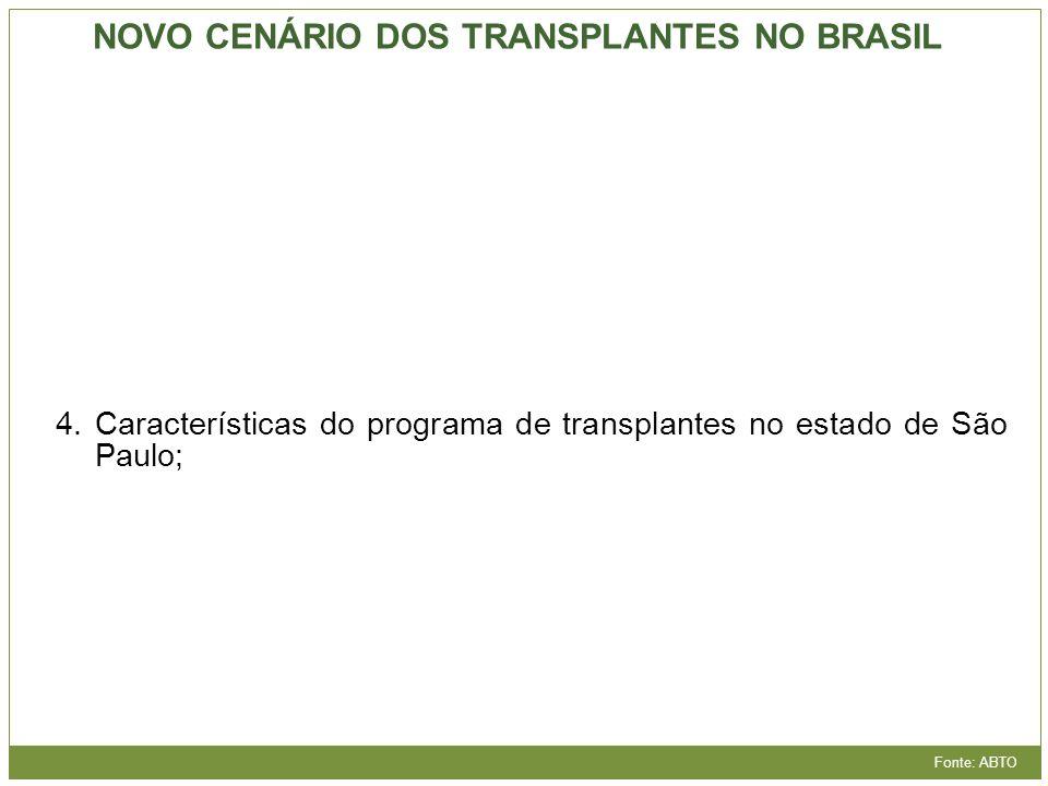 NOVO CENÁRIO DOS TRANSPLANTES NO BRASIL Fonte: ABTO 4.Características do programa de transplantes no estado de São Paulo;