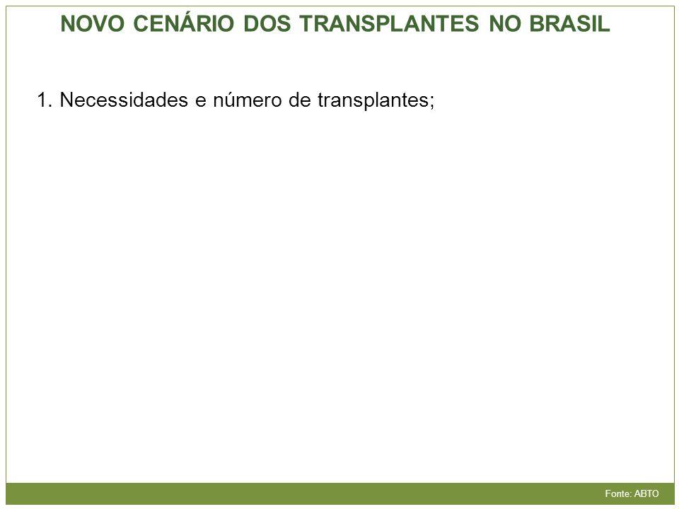 NOVO CENÁRIO DOS TRANSPLANTES NO BRASIL Fonte: ABTO 1. Necessidades e número de transplantes;