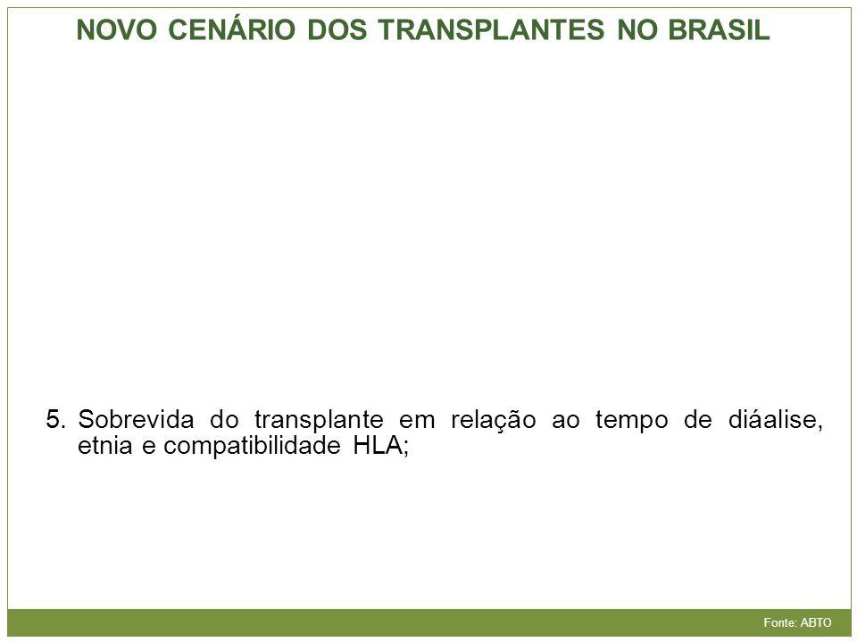 NOVO CENÁRIO DOS TRANSPLANTES NO BRASIL Fonte: ABTO 5.Sobrevida do transplante em relação ao tempo de diáalise, etnia e compatibilidade HLA;