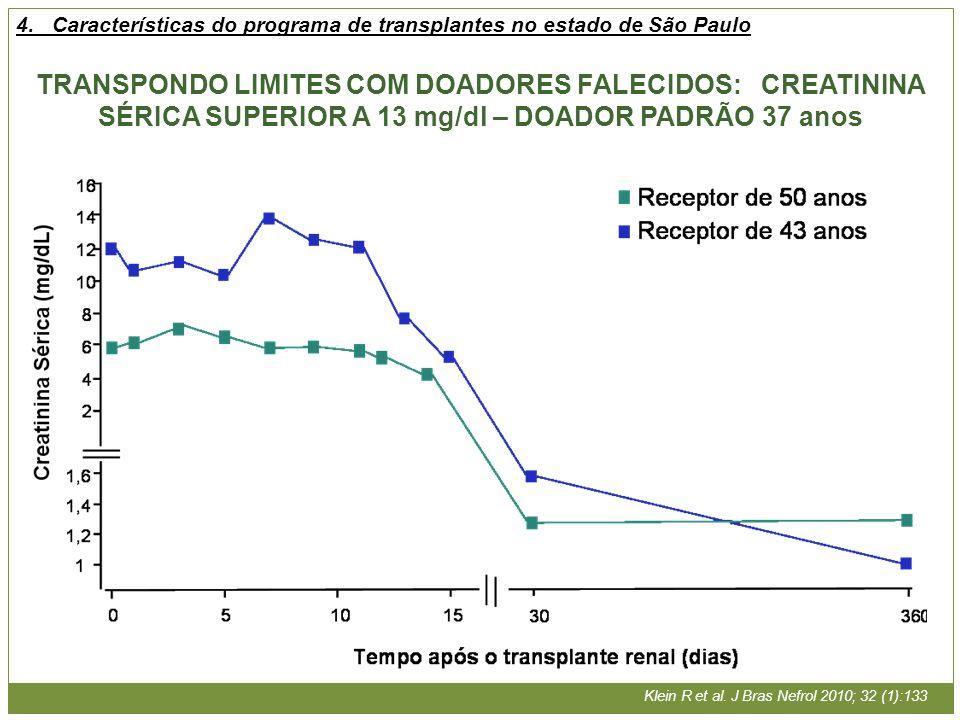 Klein R et al. J Bras Nefrol 2010; 32 (1):133 4.Características do programa de transplantes no estado de São Paulo TRANSPONDO LIMITES COM DOADORES FAL