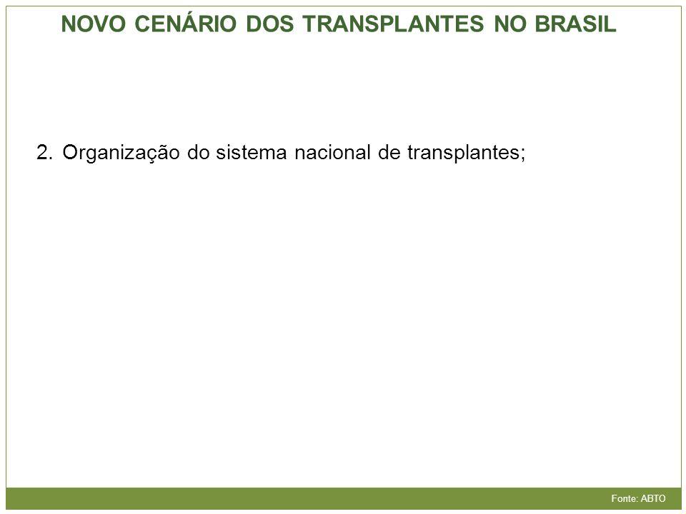 NOVO CENÁRIO DOS TRANSPLANTES NO BRASIL Fonte: ABTO 2.Organização do sistema nacional de transplantes;