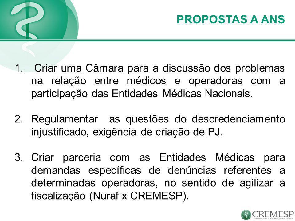 PROPOSTAS A ANS 1. Criar uma Câmara para a discussão dos problemas na relação entre médicos e operadoras com a participação das Entidades Médicas Naci