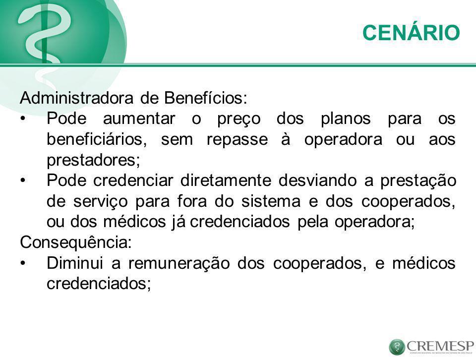 CENÁRIO Administradora de Benefícios: Pode aumentar o preço dos planos para os beneficiários, sem repasse à operadora ou aos prestadores; Pode credenc