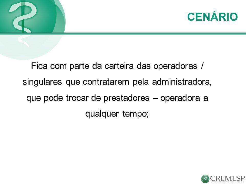 CENÁRIO Fica com parte da carteira das operadoras / singulares que contratarem pela administradora, que pode trocar de prestadores – operadora a qualq
