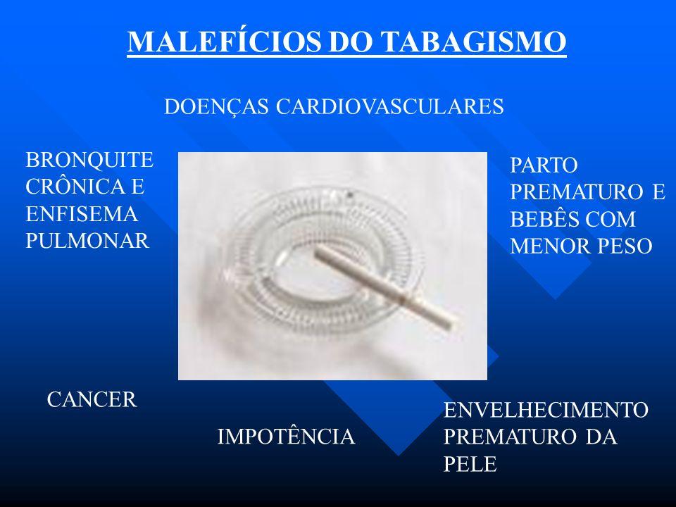 DOENÇAS CARDIOVASCULARES MALEFÍCIOS DO TABAGISMO CANCER BRONQUITE CRÔNICA E ENFISEMA PULMONAR PARTO PREMATURO E BEBÊS COM MENOR PESO ENVELHECIMENTO PREMATURO DA PELE IMPOTÊNCIA
