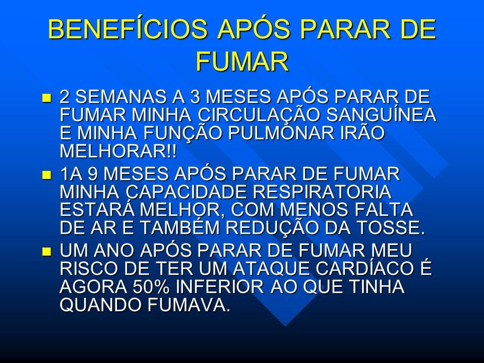 BENEFÍCIOS APÓS PARAR DE FUMAR 2 SEMANAS A 3 MESES APÓS PARAR DE FUMAR MINHA CIRCULAÇÃO SANGUÍNEA E MINHA FUNÇÃO PULMONAR IRÃO MELHORAR!.