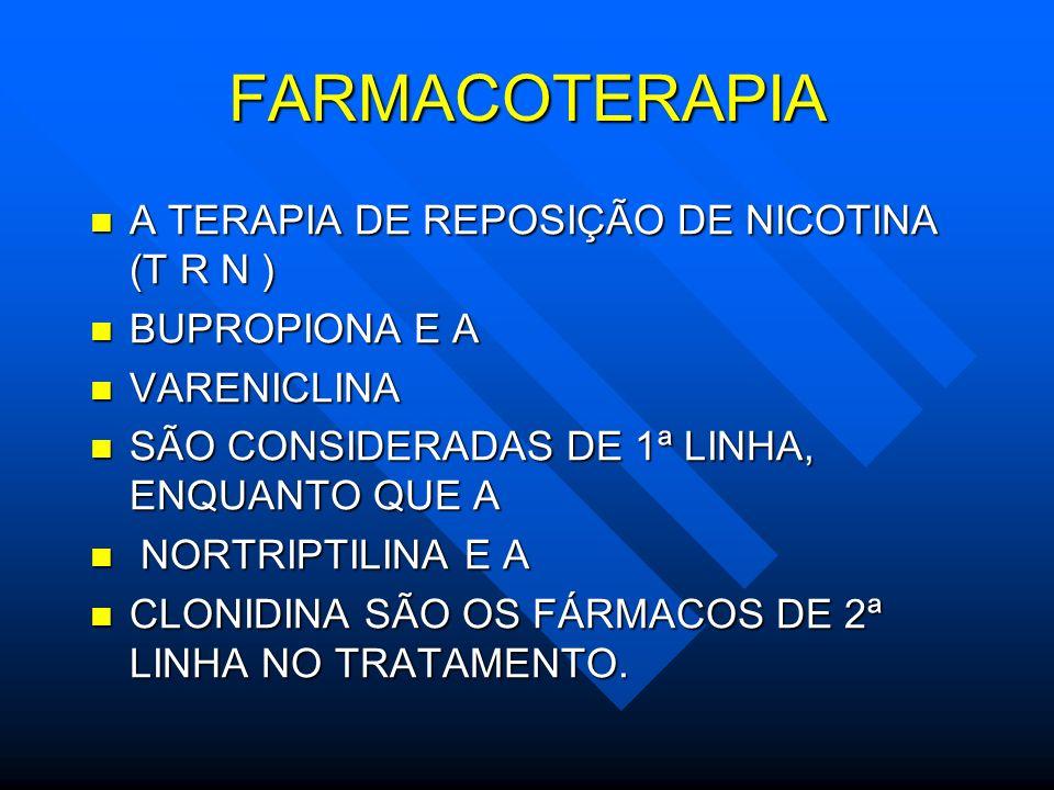 FARMACOTERAPIA A TERAPIA DE REPOSIÇÃO DE NICOTINA (T R N ) A TERAPIA DE REPOSIÇÃO DE NICOTINA (T R N ) BUPROPIONA E A BUPROPIONA E A VARENICLINA VARENICLINA SÃO CONSIDERADAS DE 1ª LINHA, ENQUANTO QUE A SÃO CONSIDERADAS DE 1ª LINHA, ENQUANTO QUE A NORTRIPTILINA E A NORTRIPTILINA E A CLONIDINA SÃO OS FÁRMACOS DE 2ª LINHA NO TRATAMENTO.