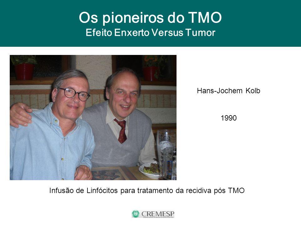 Os pioneiros do TMO Efeito Enxerto Versus Tumor Infusão de Linfócitos para tratamento da recidiva pós TMO Hans-Jochem Kolb 1990