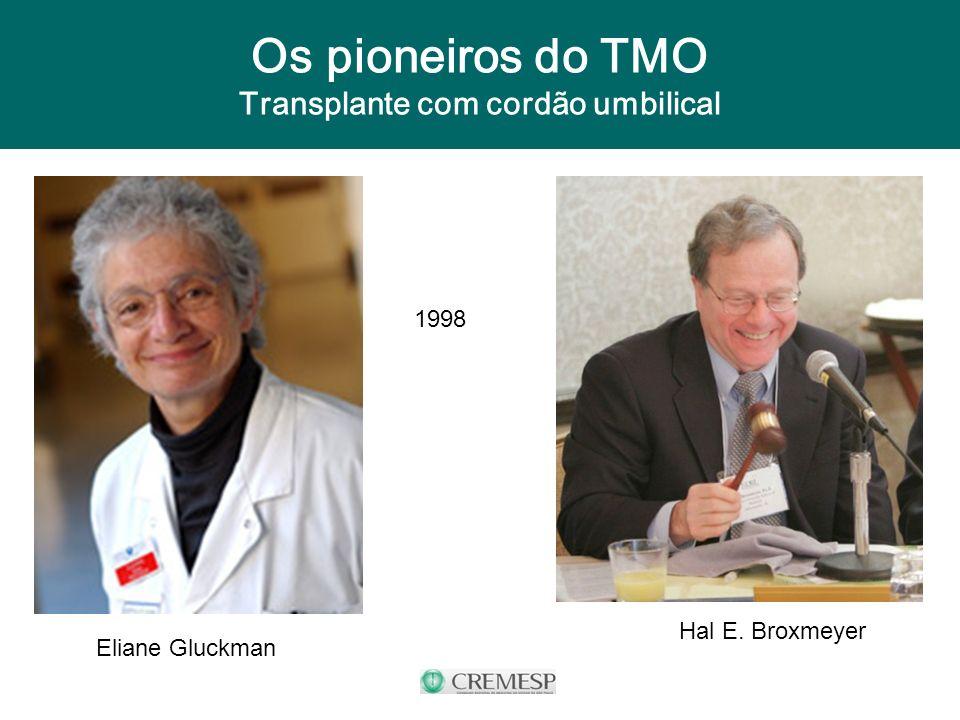 Os pioneiros do TMO Transplante com cordão umbilical Eliane Gluckman Hal E. Broxmeyer 1998
