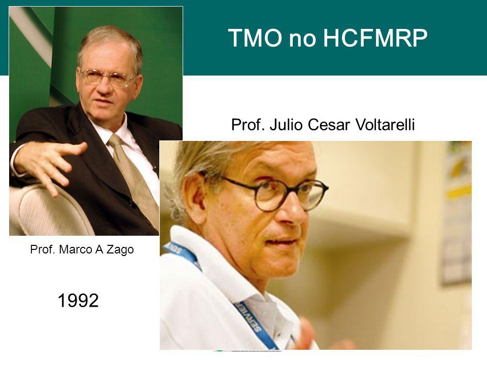 TMO no HCFMRP Prof. Marco A Zago Prof. Julio Cesar Voltarelli 1992