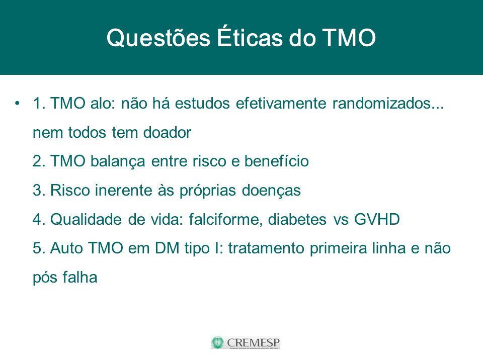 Questões Éticas do TMO 1. TMO alo: não há estudos efetivamente randomizados... nem todos tem doador 2. TMO balança entre risco e benefício 3. Risco in