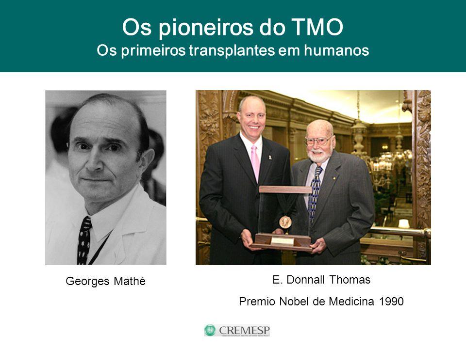 Os pioneiros do TMO Os primeiros transplantes em humanos Georges Mathé E. Donnall Thomas Premio Nobel de Medicina 1990