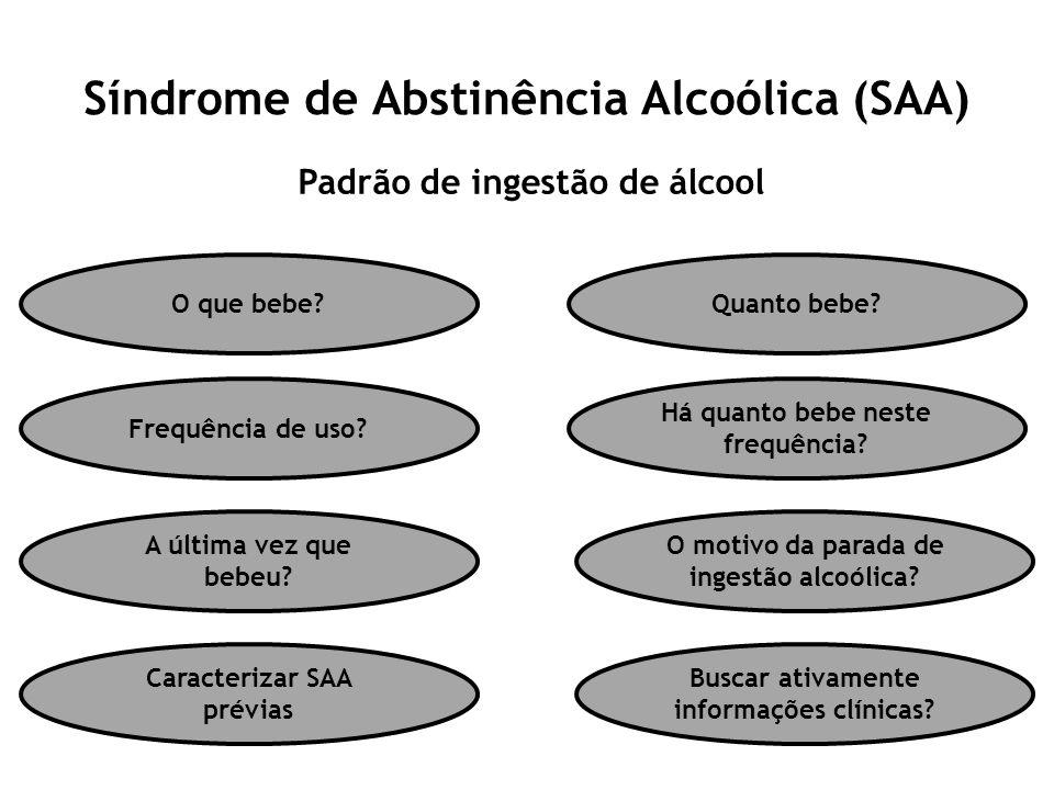 Síndrome de Abstinência Alcoólica (SAA) Padrão de ingestão de álcool O que bebe? Frequência de uso? Quanto bebe? Há quanto bebe neste frequência? A úl