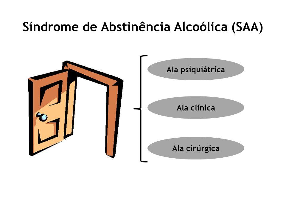 Síndrome de Abstinência Alcoólica (SAA) Ala psiquiátrica Ala clínica Ala cirúrgica