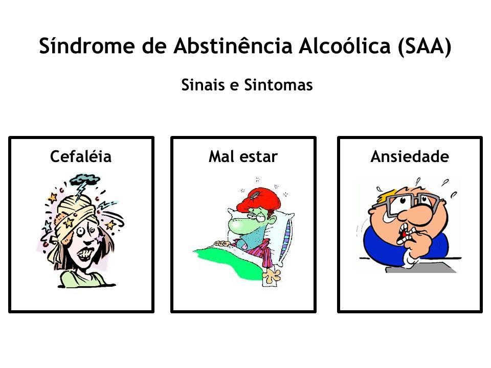Síndrome de Abstinência Alcoólica (SAA) Sinais e Sintomas CefaléiaMal estarAnsiedade