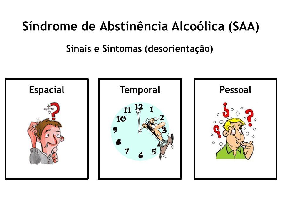 Síndrome de Abstinência Alcoólica (SAA) Sinais e Sintomas (desorientação) EspacialTemporalPessoal