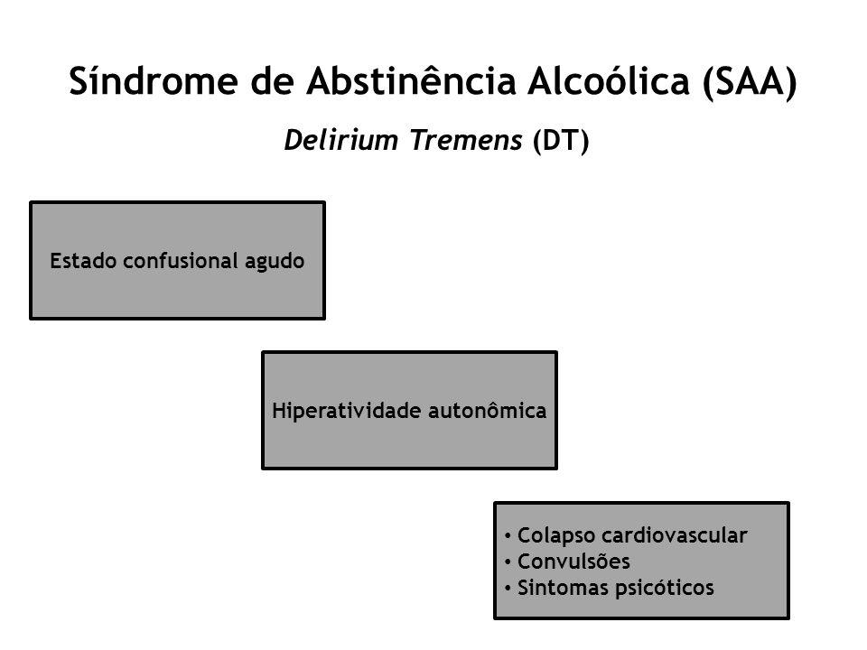 Síndrome de Abstinência Alcoólica (SAA) Delirium Tremens (DT) Estado confusional agudo Hiperatividade autonômica Colapso cardiovascular Convulsões Sin