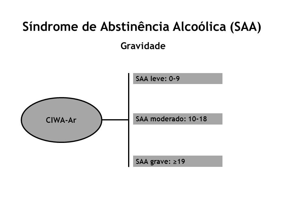 Síndrome de Abstinência Alcoólica (SAA) Gravidade CIWA-Ar SAA leve: 0-9 SAA moderado: 10-18 SAA grave: 19