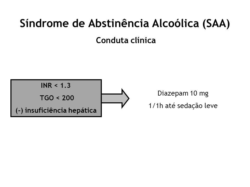 Síndrome de Abstinência Alcoólica (SAA) Conduta clínica INR < 1.3 TGO < 200 (-) insuficiência hepática Diazepam 10 mg 1/1h até sedação leve