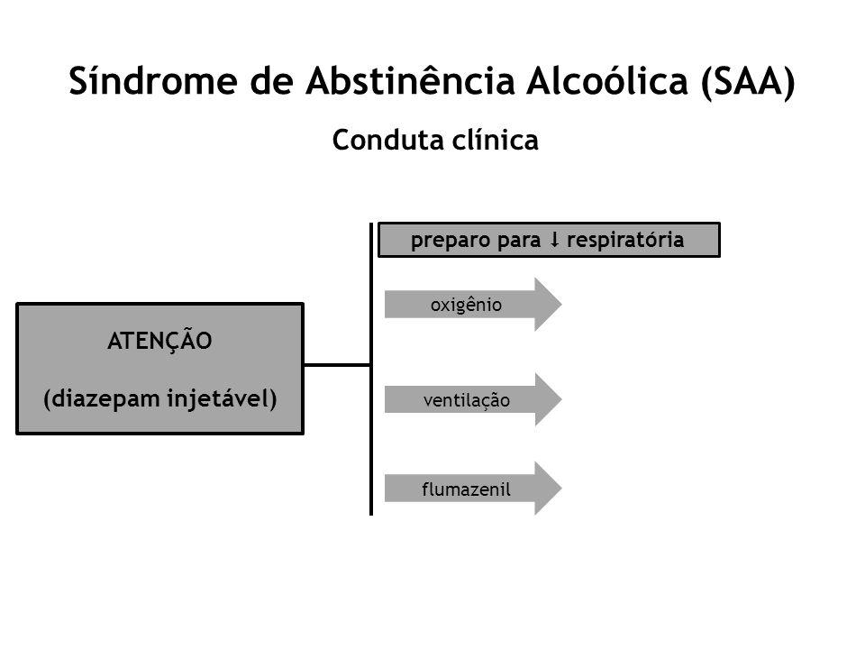 Síndrome de Abstinência Alcoólica (SAA) Conduta clínica ATENÇÃO (diazepam injetável) preparo para respiratória oxigênio ventilação flumazenil