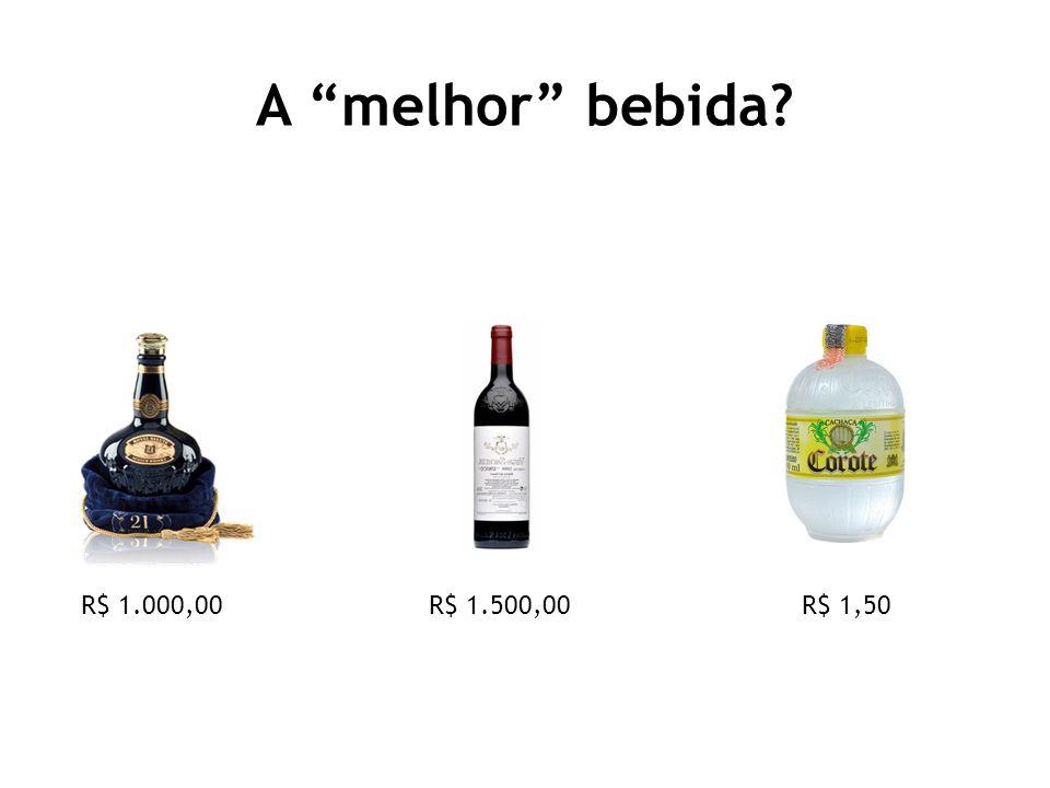A melhor bebida? R$ 1.000,00R$ 1.500,00R$ 1,50