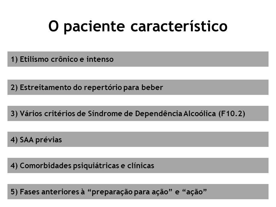 O paciente característico 1) Etilismo crônico e intenso 2) Estreitamento do repertório para beber 3) Vários critérios de Síndrome de Dependência Alcoó