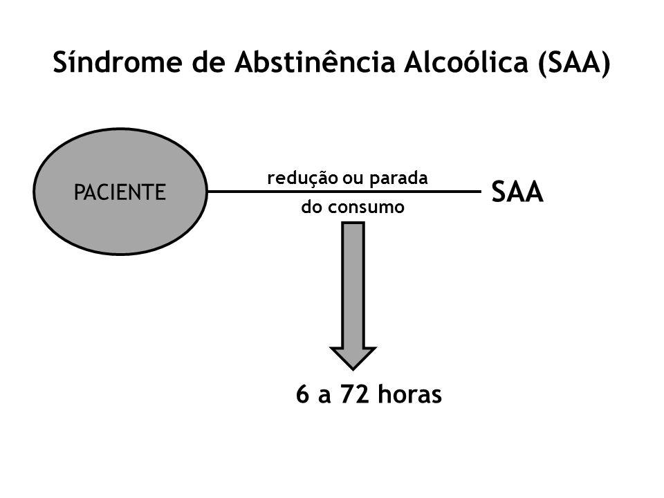Síndrome de Abstinência Alcoólica (SAA) PACIENTE redução ou parada do consumo SAA 6 a 72 horas