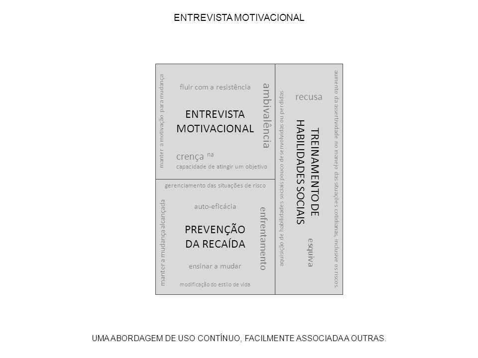 PREVENÇÃO DA RECAÍDA ENTREVISTA MOTIVACIONAL TREINAMENTO DE HABILIDADES SOCIAIS manter a motivação para mudança fluir com a resistência ambivalência g