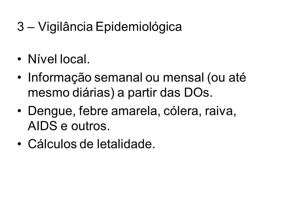 3 – Vigilância Epidemiológica Nível local.