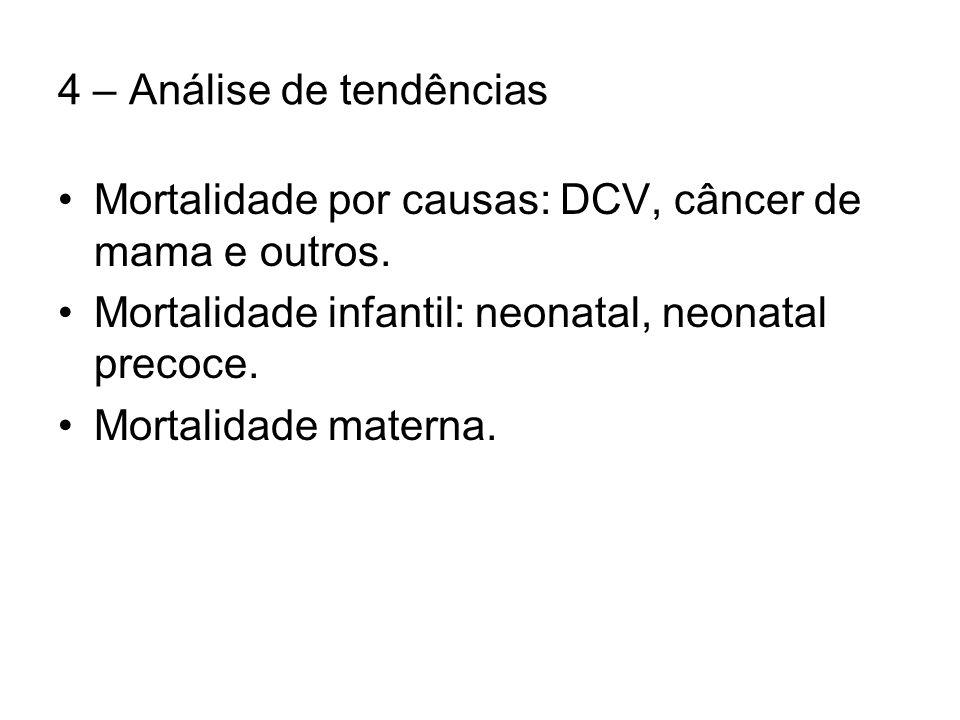 4 – Análise de tendências Mortalidade por causas: DCV, câncer de mama e outros.