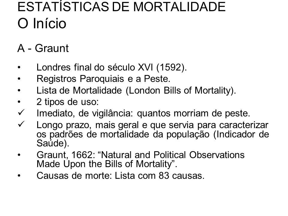 ESTATÍSTICAS DE MORTALIDADE O Início A - Graunt Londres final do século XVI (1592).