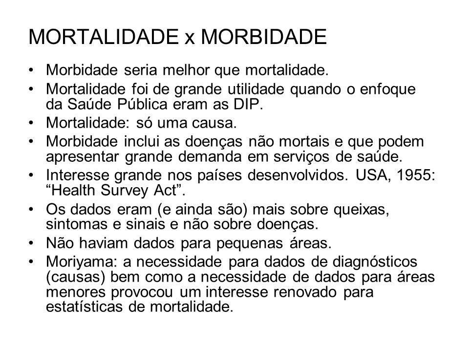MORTALIDADE x MORBIDADE Morbidade seria melhor que mortalidade.