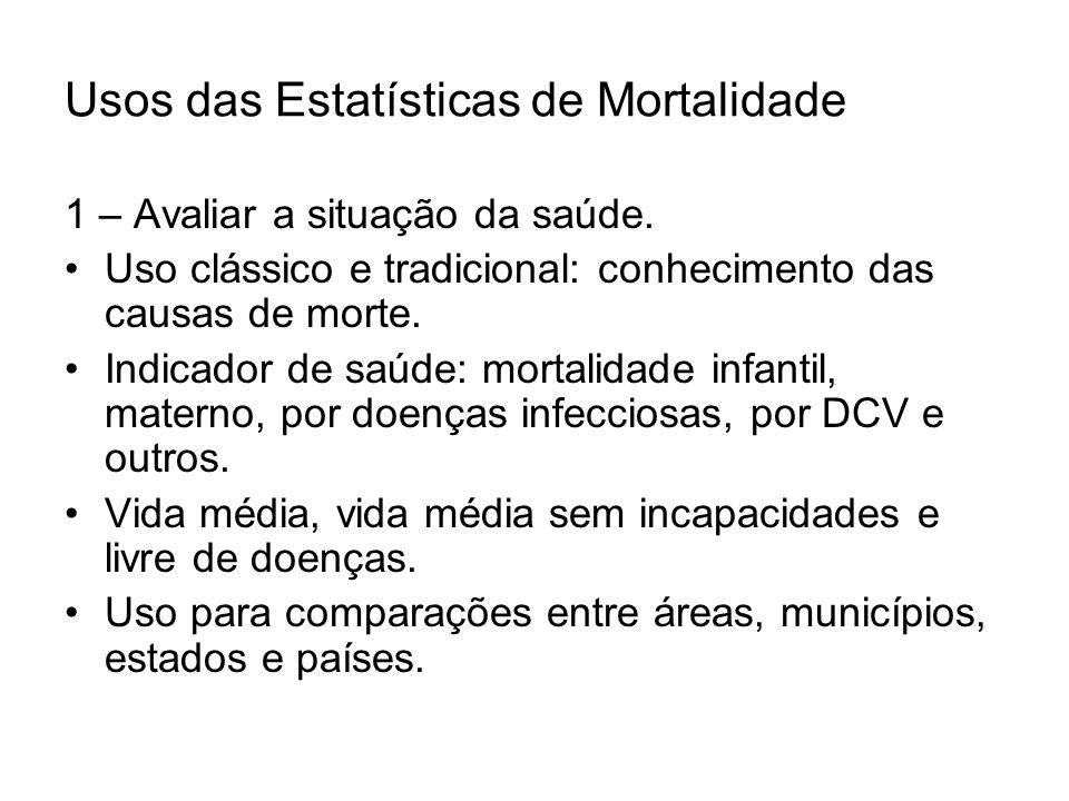 Usos das Estatísticas de Mortalidade 1 – Avaliar a situação da saúde.