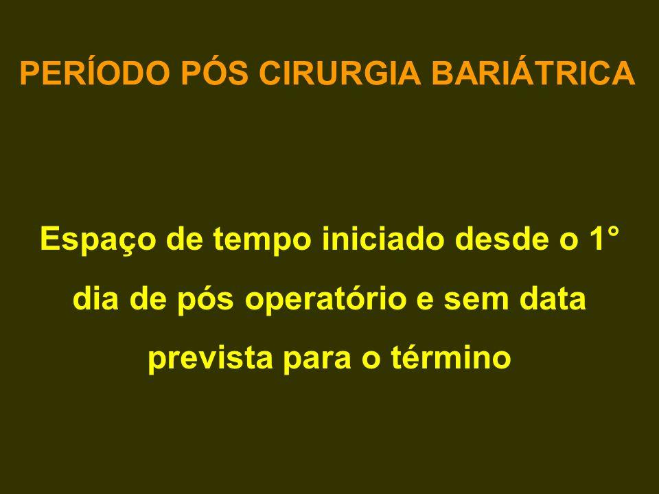 PERÍODO PÓS CIRURGIA BARIÁTRICA Espaço de tempo iniciado desde o 1° dia de pós operatório e sem data prevista para o término