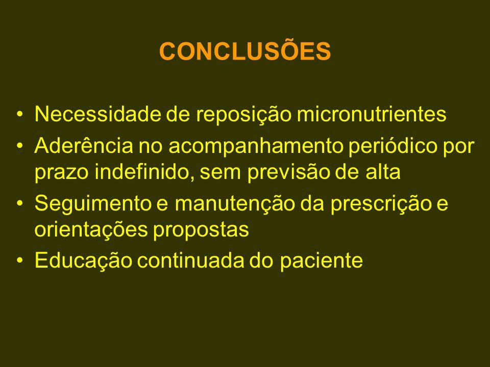 CONCLUSÕES Necessidade de reposição micronutrientes Aderência no acompanhamento periódico por prazo indefinido, sem previsão de alta Seguimento e manu