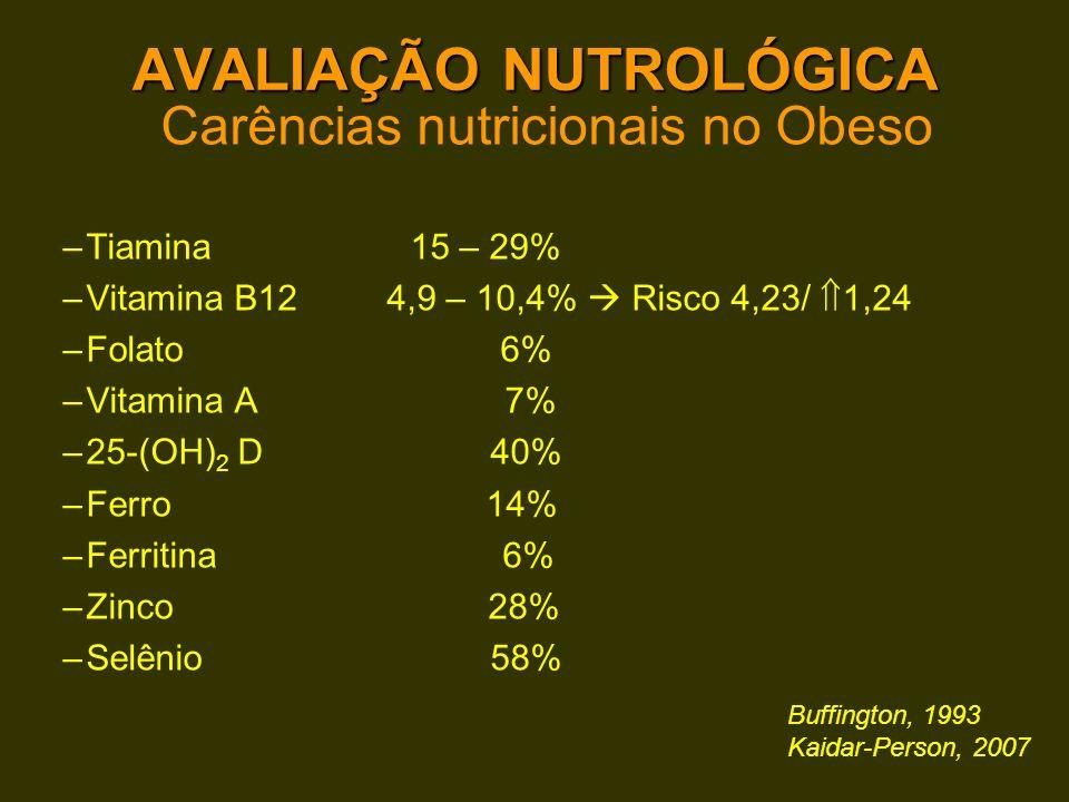 AVALIAÇÃO NUTROLÓGICA Carências nutricionais no Obeso –Tiamina 15 – 29% –Vitamina B12 4,9 – 10,4% Risco 4,23/ 1,24 –Folato 6% –Vitamina A 7% –25-(OH)