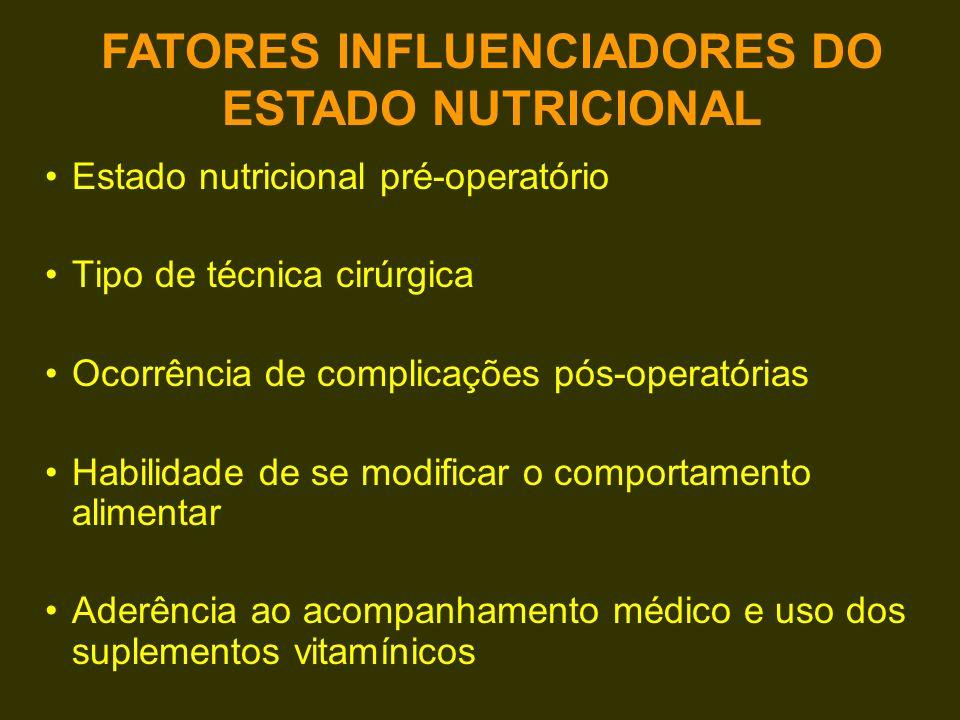 ANEMIAS Deficiência de Ferro Deficiência de Cobalamina Deficiência de Ácido Fólico Deficiência de Cobre