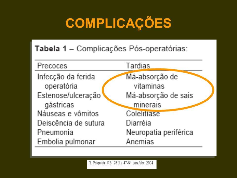 Hemorragia gástrica Perfuração esofágica Fístulas Deiscência de sutura Obstrução intestinal Deficiências nutricionais são raras, exceto quando ocorre complicação como a sépse PÓS-OPERATÓRIO IMEDIATO