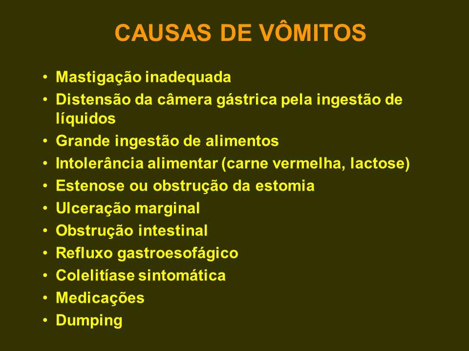PÓS CIRURGIA BARIÁTRICA Suplementação oral diária: Retinol (Vit.