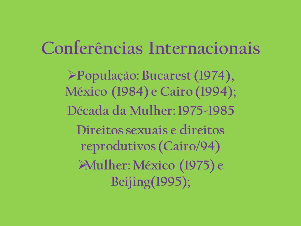Conferências Internacionais População: Bucarest (1974), México (1984) e Cairo (1994); Década da Mulher: 1975-1985 Direitos sexuais e direitos reprodut