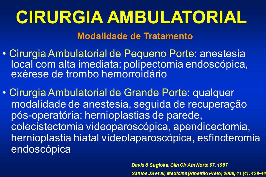 CIRURGIA AMBULATORIAL Modalidade de Tratamento Cirurgia Ambulatorial de Pequeno Porte: anestesia local com alta imediata: polipectomia endoscópica, exérese de trombo hemorroidário Cirurgia Ambulatorial de Grande Porte: qualquer modalidade de anestesia, seguida de recuperação pós-operatória: hernioplastias de parede, colecistectomia videoparoscópica, apendicectomia, hernioplastia hiatal videolaparoscópica, esfincteromia endoscópica Davis & Sugioka, Clin Cir Am Norte 67, 1987 Santos JS et al, Medicina (Ribeirão Preto) 2008; 41 (4): 429-44