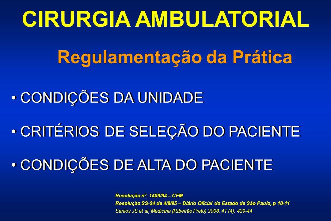 CIRURGIA AMBULATORIAL Unidade Tipo I Características dos pacientes e natureza das lesões tratadas (1997 – 2002) Características dos pacientes n = 1806 ASA I II III 1434 (79,4%) 327 (18,1%) 45 (2,4%) Lesãon% Traumática e Não Traumática Tumor Benigno Tumor Pré Maligno Tumor Maligno TOTAL2347100 972 1203 81 91 41,2 51,2 3,4 3,8 Santos JS et al, Medicina (Ribeirão Preto) 2008; 41 (4): 429-44.