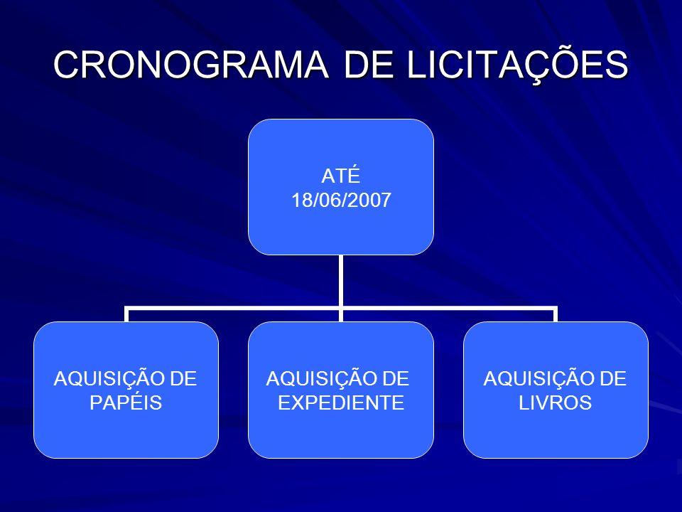 CRONOGRAMA DE LICITAÇÕES ATÉ 18/06/2007 AQUISIÇÃO DE PAPÉIS AQUISIÇÃO DE EXPEDIENTE AQUISIÇÃO DE LIVROS