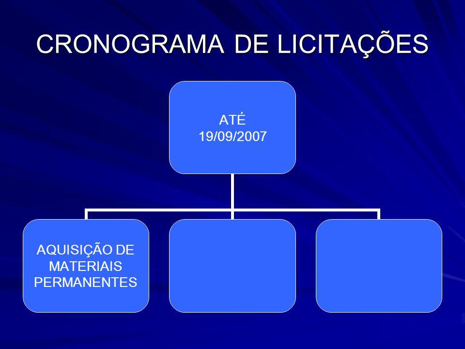 CRONOGRAMA DE LICITAÇÕES ATÉ 19/09/2007 AQUISIÇÃO DE MATERIAIS PERMANENTES