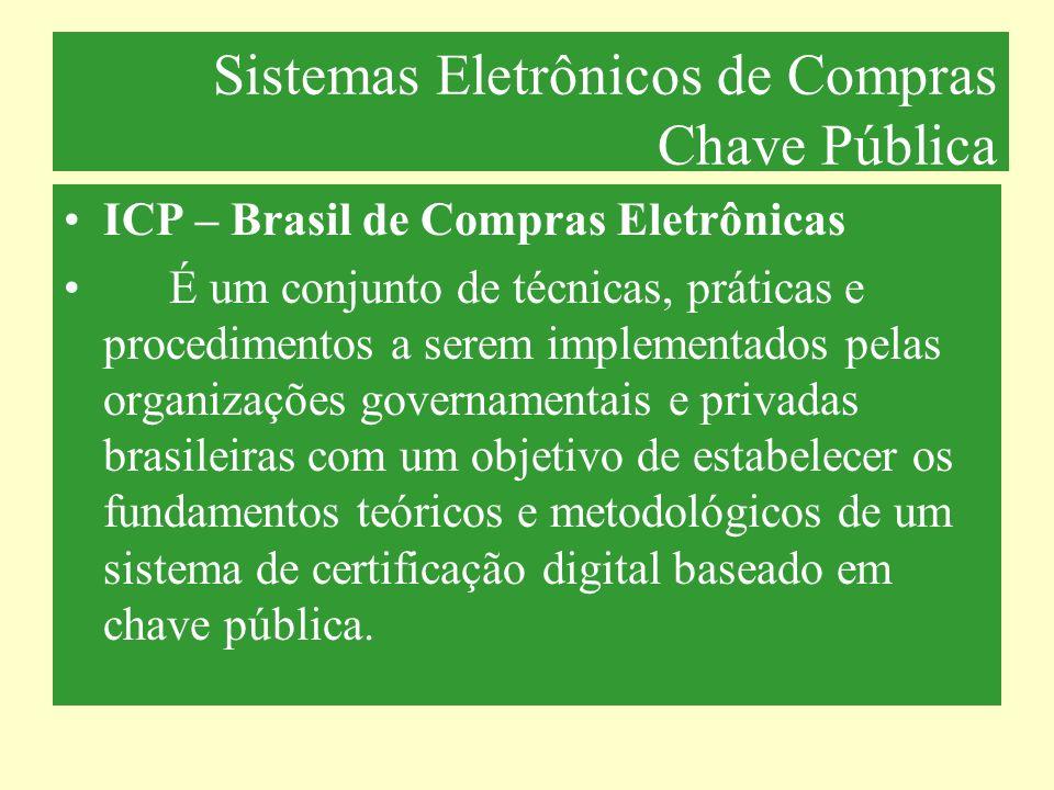 Sistemas Eletrônicos de Compras Chave Pública ICP – Brasil de Compras Eletrônicas É um conjunto de técnicas, práticas e procedimentos a serem implemen